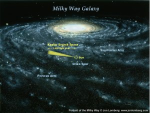 The search area of NASA\'s Kepler Mission